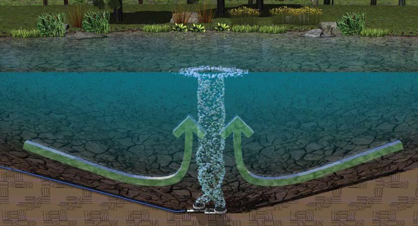 Подача кислорода в пруд своими руками 71